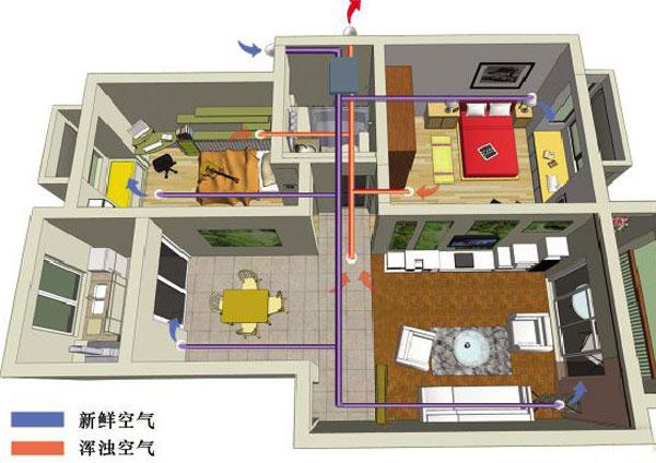 三菱电机kfr╟36gw/l外机接线图